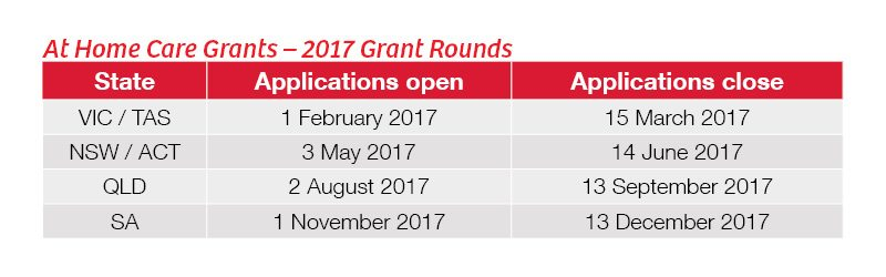 At Home Care Grants rounds - 2017 calendar