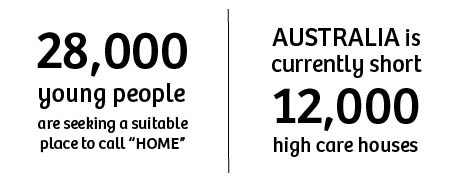 "28,000 young people are seeking a suitable place to call ""home"" - infographic"